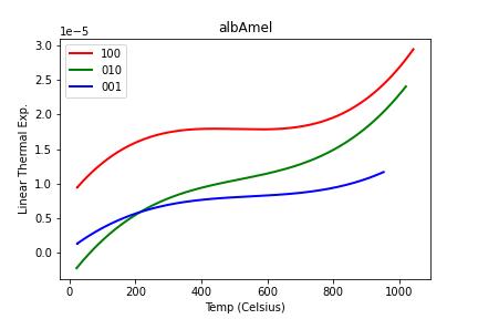 Albite1
